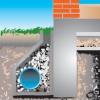 Likov geotextilie Ligeo Universal použití 2
