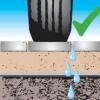 Likov geotextilie Ligeo Universal použití 4