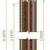 Příčný řez pouzdrem JAP 720 UNIBOX