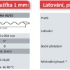 Parametry Onduline Onduclair PVC vlna 95/35