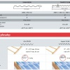 Parametry Onduline Onduclair PC