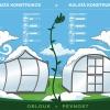 Výhoda obloukového skleníku