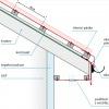 Montáž trapézových plechů - řez